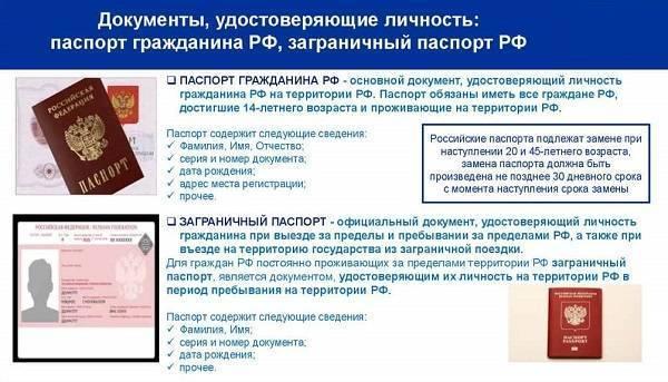 Вместо паспорта можно будет использовать водительские права