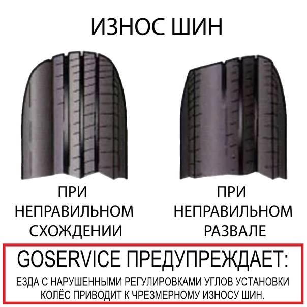 Внутренний износ колеса: причины и пути их устранения