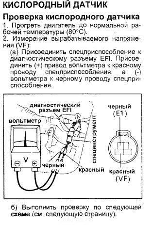 Как проверить датчик лямбда зонд мультиметром