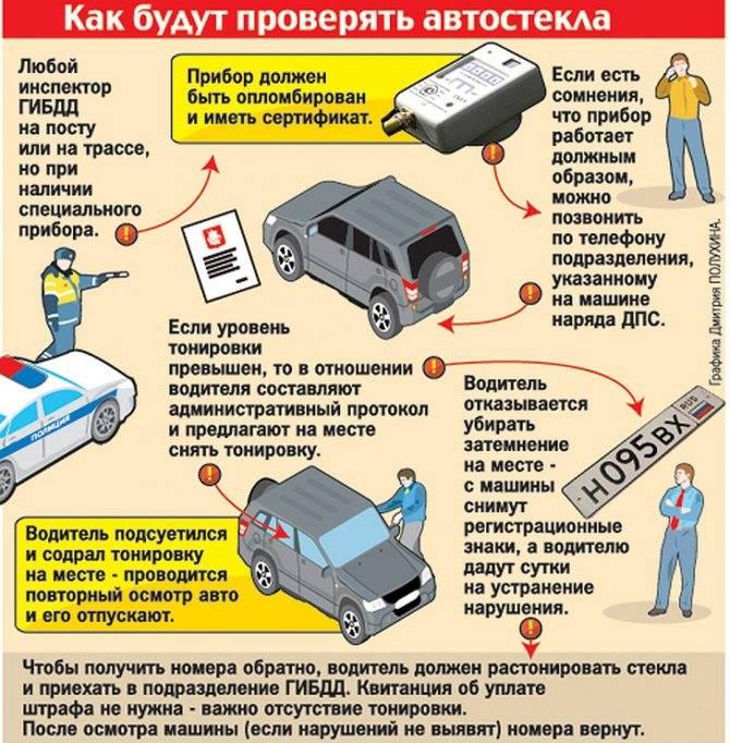 Правила замера тонировки на автомобиле