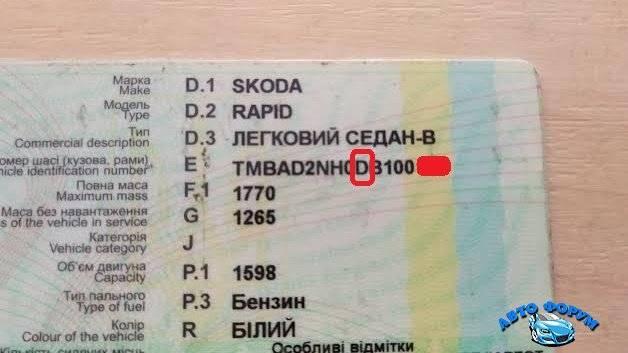 Страна-производитель шкода (skoda): где собирают рапид, октавию и другие модели для россии