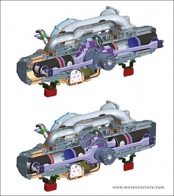 Что такое оппозитный двигатель? принцип работы, плюсы и минусы двигателя | automotolife.com