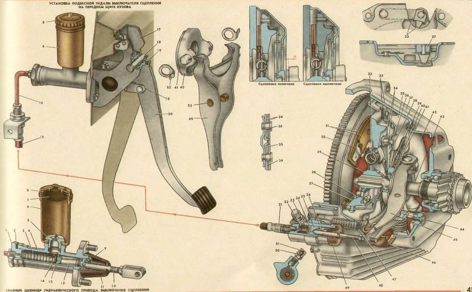 Ремонт азлк 2141 (москвич) : коренные и шатунные шейки