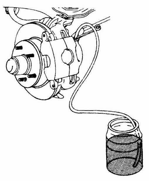 Неисправности тормозной системы-свойства жидкости | автомеханик.ру