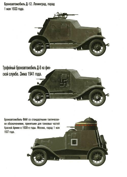 Бронированные, гусеничные армейские легковушки ссср 30-х годов - альтернативная история