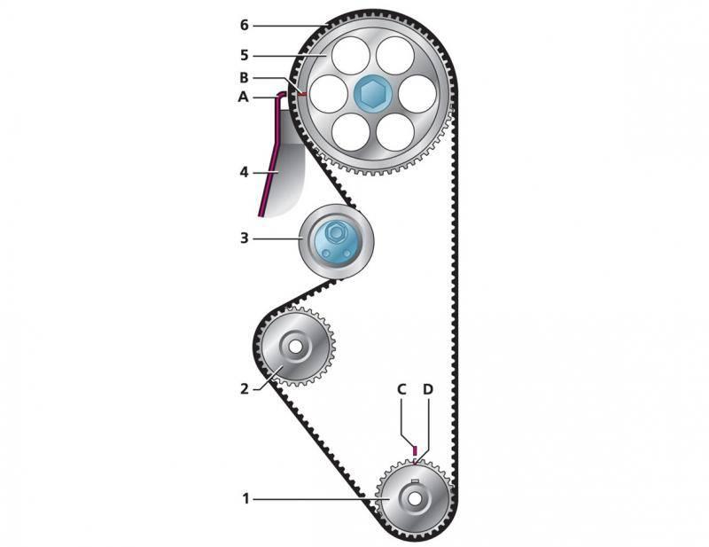 Замена ремня грм на ваз 2109, 21099 (снятие, совмещение меток, установка нового ремня)