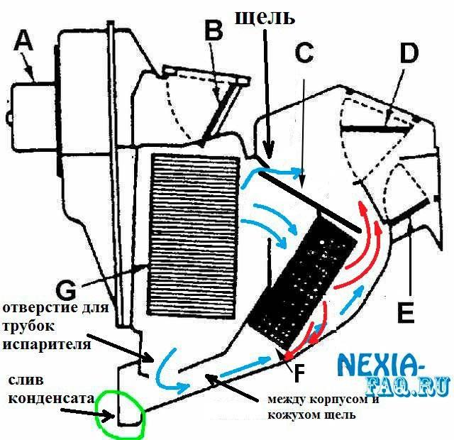 Что делать, если на дэу нексия не работает вентилятор печки