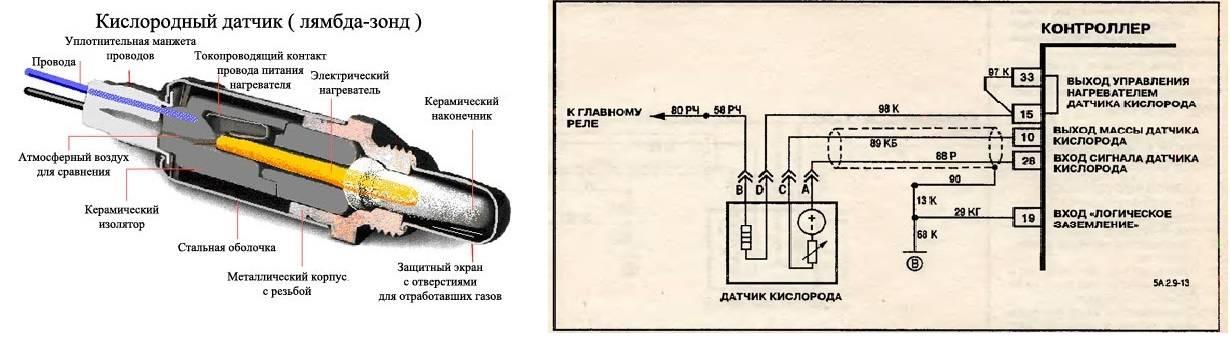 Признаки неисправности кислородного датчика (лямбда-зонда) и как его проверить мультиметром