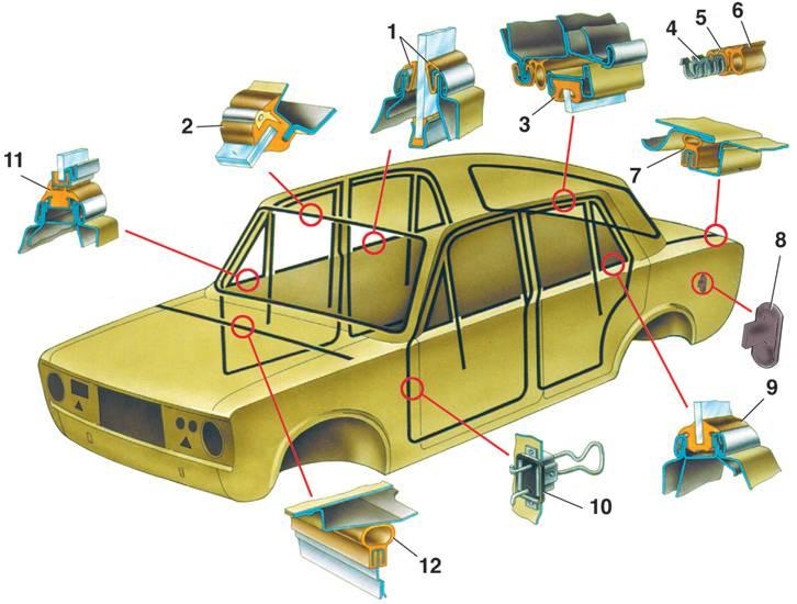 Ремонт и замена сидений автомобиля ваз 2107 (инжектор)