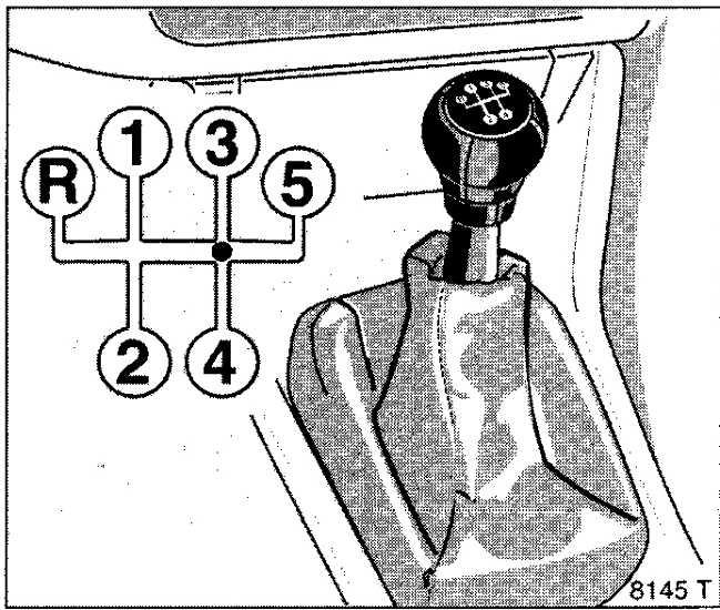 Как правильно переключать передачи на механике?