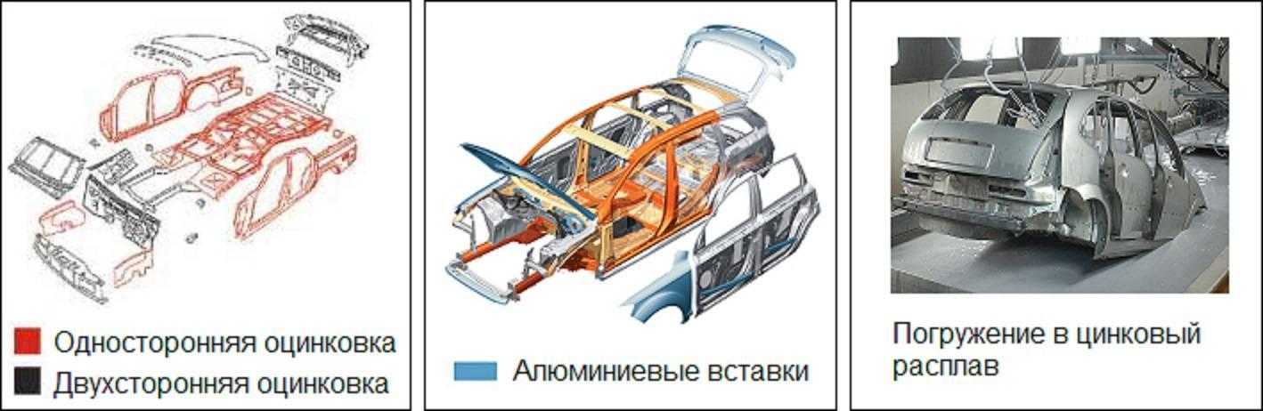 Оцинковка кузова: как обработать автомобиль фольксваген или шкода цинком своими руками или батарейкой, гальваническая процедура и ее виды