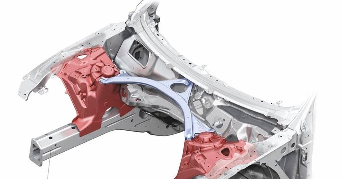 Лонжерон автомобиля – что это такое, для чего нужны ланжероны в машине
