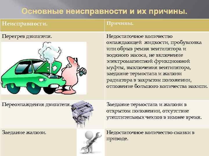 10 причин почему греется двигатель автомобиля - автомобиль для чайников