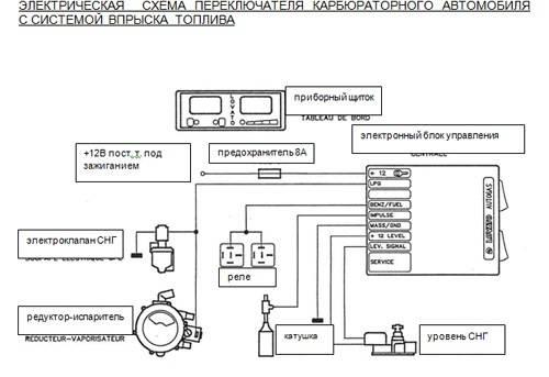 Кнопка гбо 2 поколения (схема подключения инжектор и карбюратор)
