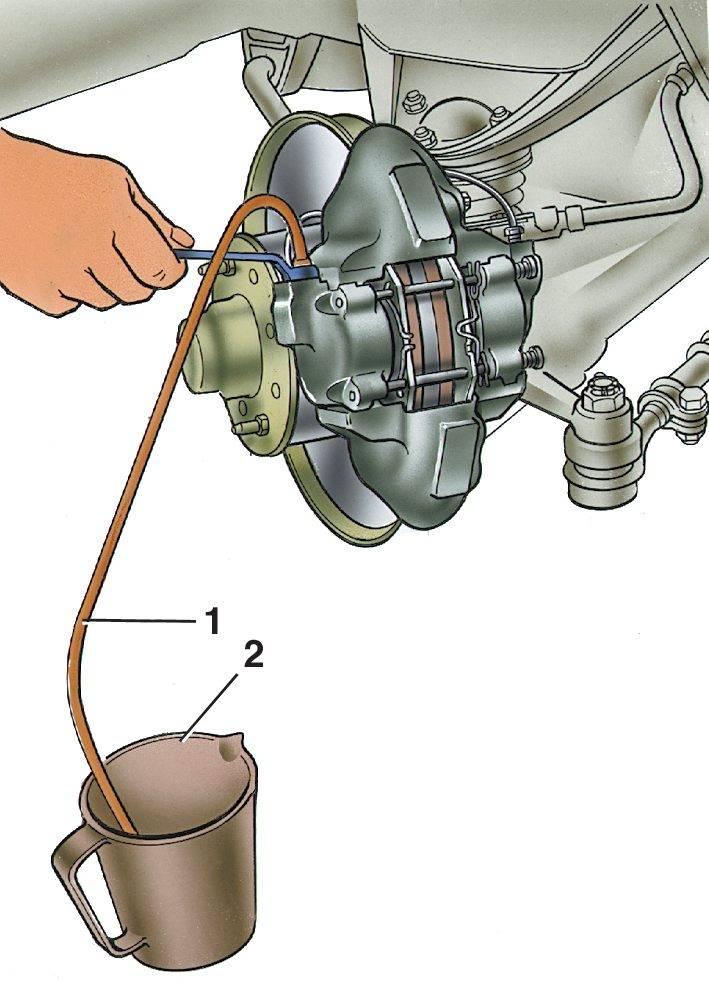 Педаль тормоза проваливается и плохо тормозит - значит есть воздух в системе