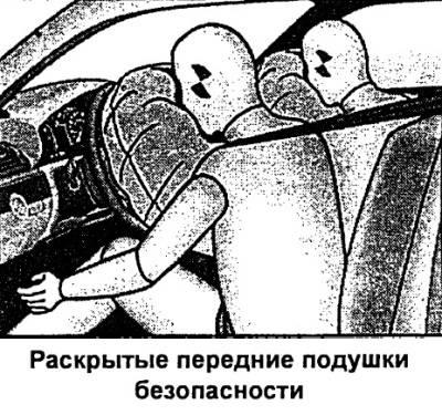 Подушка безопасности: друг и враг