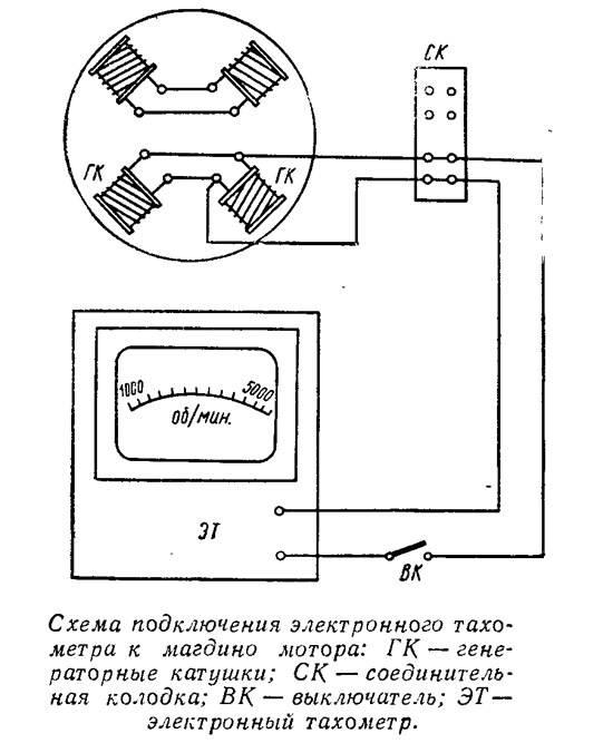 Установка тахометра своими руками: доступная инструкция