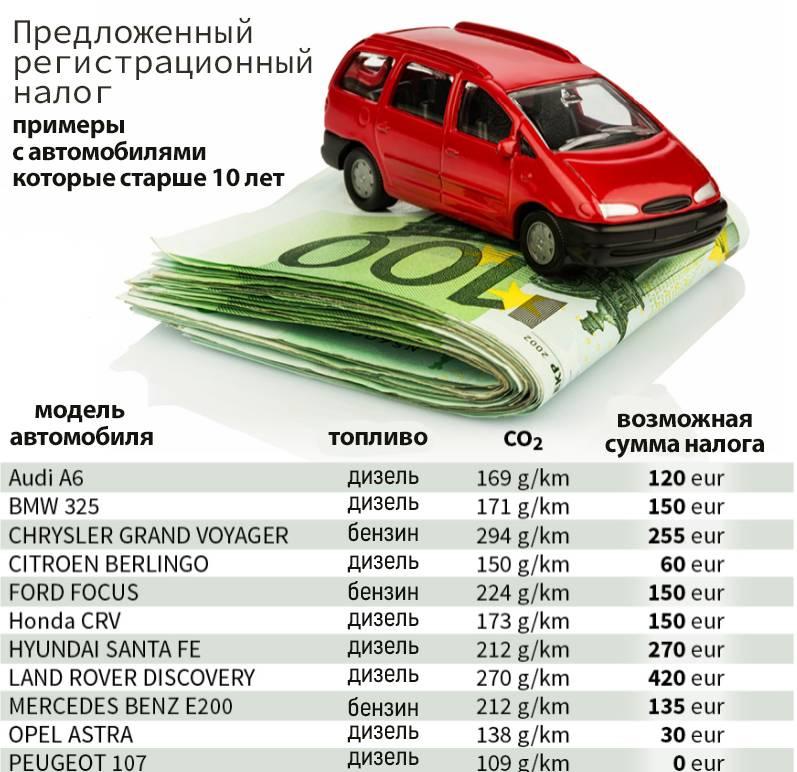Как не платить налог на авто свыше 250 л.с. законным способом: варианты
