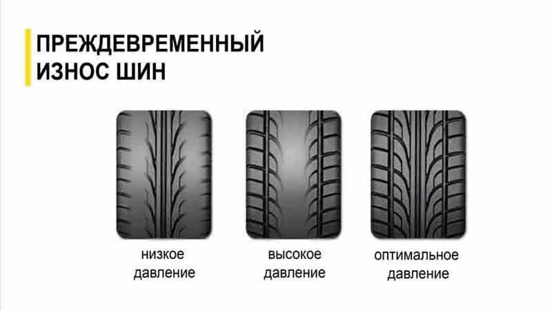 Индикатор износа шин: его расположение и расшифровка