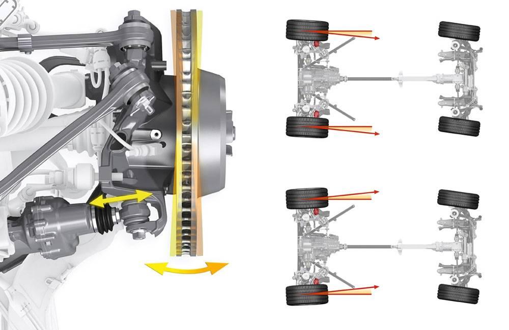 Подруливающие задние колеса автомобиля. задняя подруливающая подвеска, разновидности и принцип работы автомобили с задними управляемыми колесами