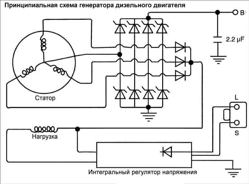 Принцип работы и схемы подключения автомобильных генераторов постоянного и переменного тока | все про авто