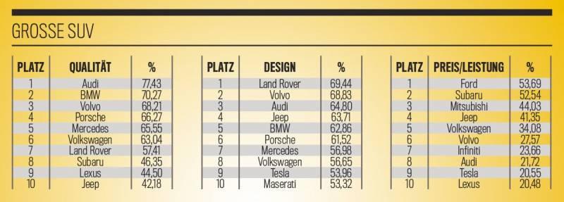Допуски моторных масел по маркам импортных автомобилей
