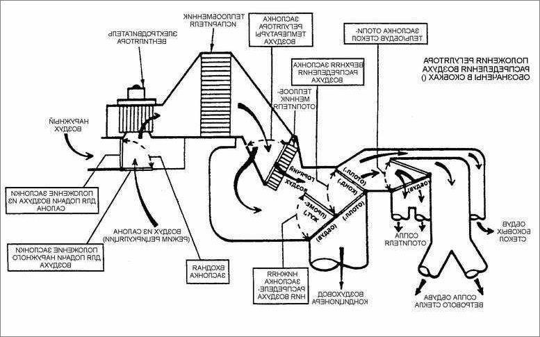 Что делать, если не работает вакуумный переключатель печки дэу нексия