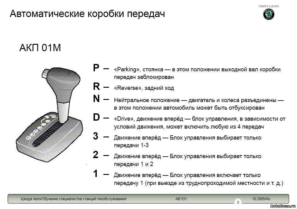 Плюсы и минусы механической коробки передач