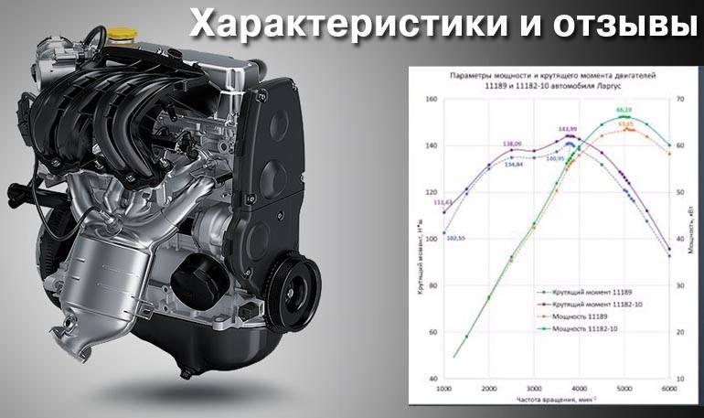 Сколько распредвалов на 16 клапанном двигателе