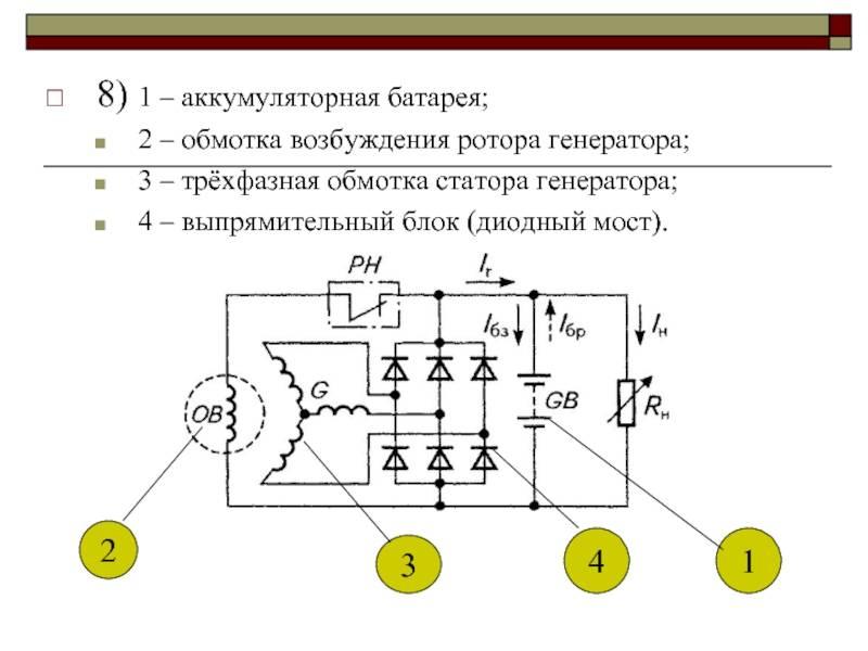 Принцип работы генератора автомобиля – все просто и понятно!