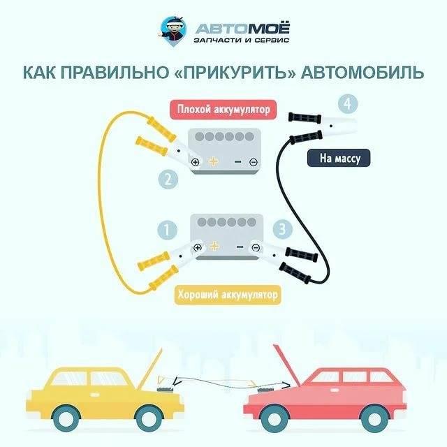 Как правильно прикурить автомобиль от другого автомобиля проводами - памятка и схема » автоноватор