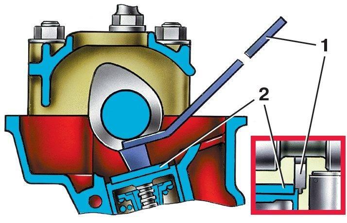 Регулировка клапанов ваз-2106: пошаговая инструкция с фото