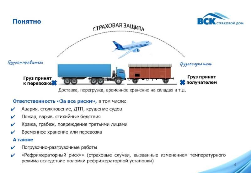Рейтинг лучших среднетоннажных грузовых автомобилей (по экспертным оценкам и отзывам водителей) | блог transportica