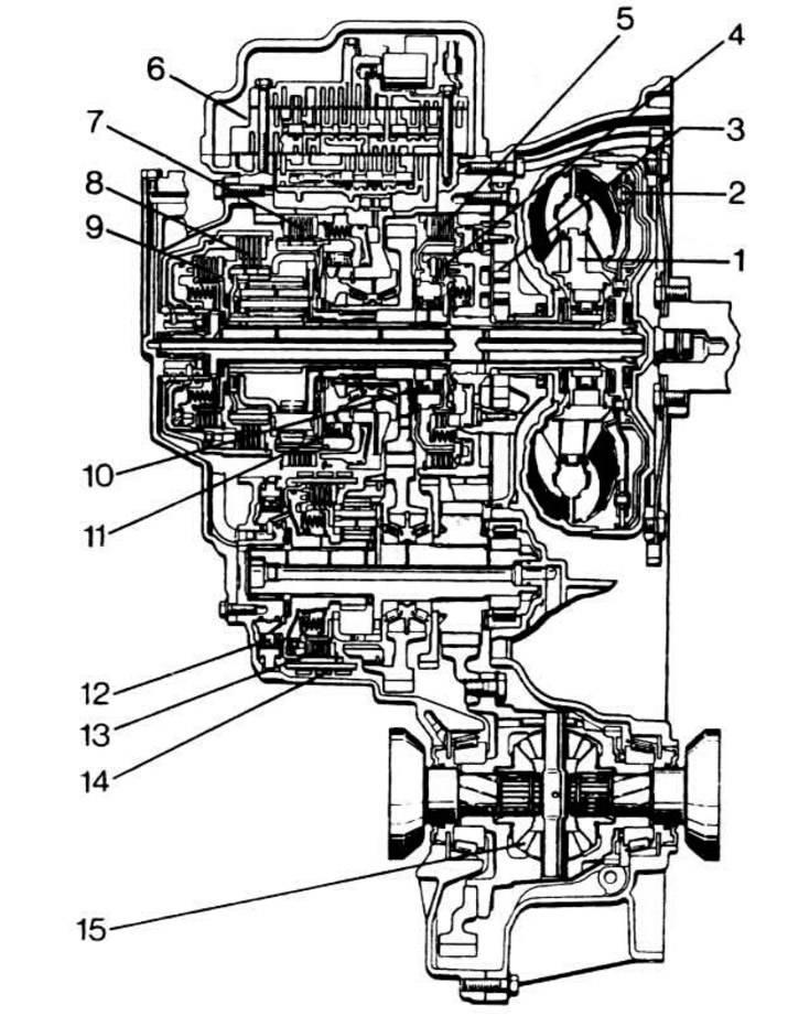 Ремонт гидротрансформатора акпп своими руками – это просто + видео » автоноватор