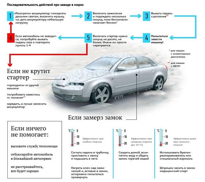Как завести машину в мороз — 7 советов от бывалых автовладельцев