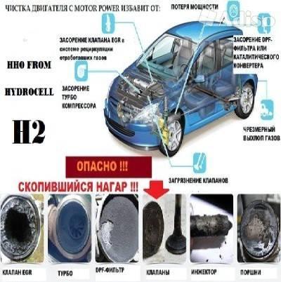 Очистка двигателя водородом: вся правда, суть технологии, отзывы профессионалов